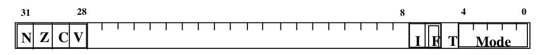 ARM CPSR Register
